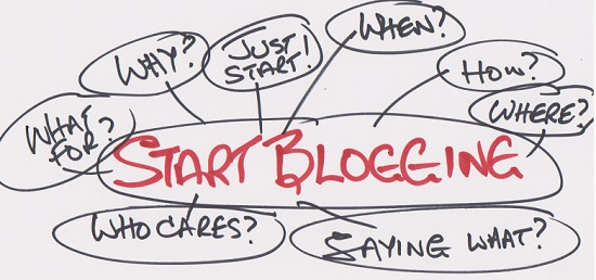 Bubble chart/diagram of ideas about starting a blog